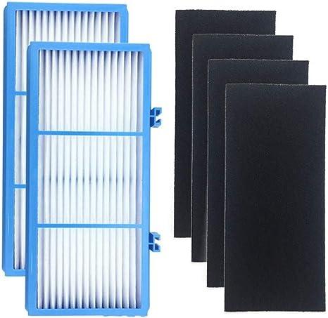 Filtro purificador de Aire de Repuesto para purificadores de Aire ...