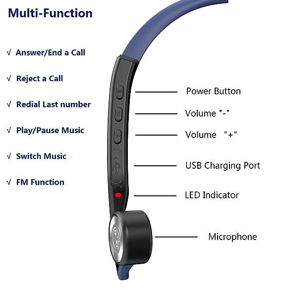 Bluetooth-Knochenleitungskopfhörer-Funkkopfhörer-Kopfhörer mit Mikrofon Schön