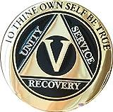 RecoveryChip Awards
