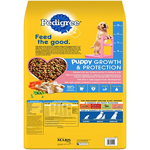 Buy brand of puppy food