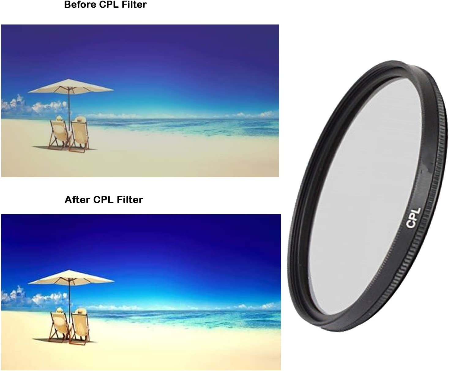 58mm CPL Circular Polarizer Camera Lens Filter for Canon EF 75-300mm f//4-5.6 III