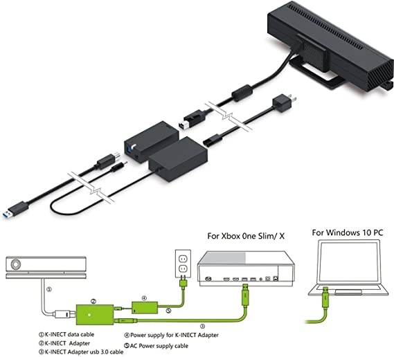 Microsoft kinect Adapter Reemplazo, para PC Xbox One S / Xbox One X Windows 10: Xbox 360: Amazon.es: Videojuegos