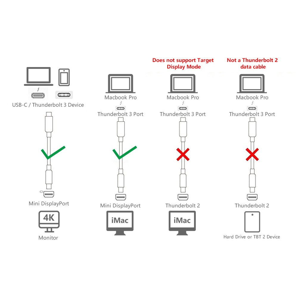 QGeeM USB C to Mini DisplayPort, 4K@60HZ Braided 6ft USB 3.1 Type C to Mini DP Cable for Macbook Pro 2017/2016, Surface Book 2, Galaxy S8 S9(Not Support Thunderbolt2, Any Monitor or HDD) by QGeeM (Image #4)