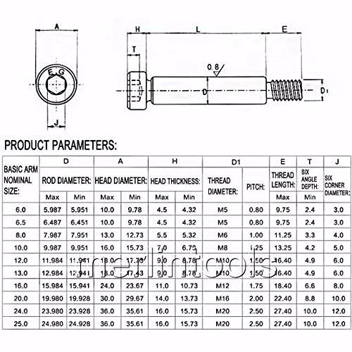 M5-Gewinde Sechskantschraube mit Schulterschraube 12.9 Grad ABBOTT 6 x 6 mm Schulterschraube 45 mm L/änge