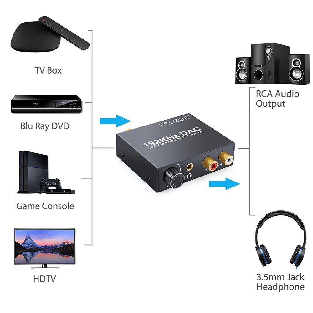 192KHz DAC Convertidor Volumen Ajustable Digital SPDIF Coaxial Óptico Toslink a Audio Estéreo Analógico L / R RCA Jack de 3.5 mm para TV Box HDTV Blu-ray ...