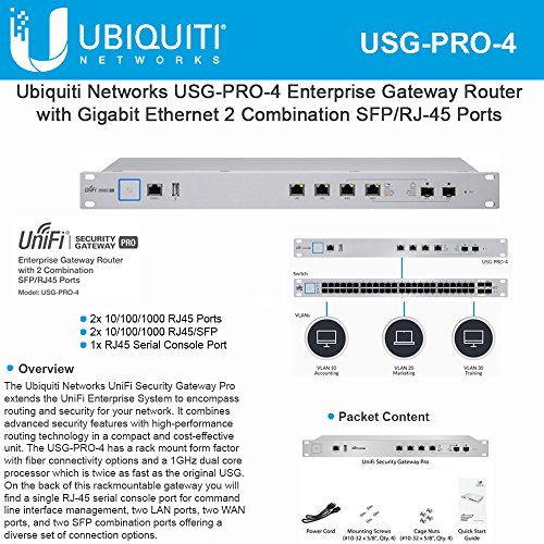 4 Port Secure Router - Unifi Enterprise Gateway Router USG-PRO-4 with Gigabit Ethernet 2 Combination SFP/RJ-45 Ports