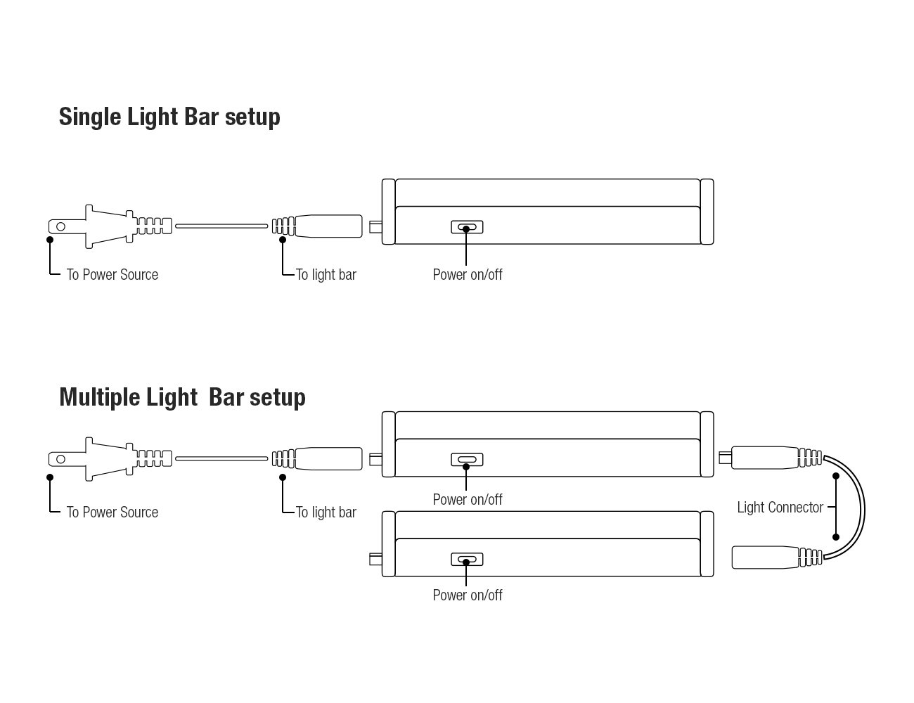 Led Concepts Power Cord For Light Bar Supply 250v Lcd Tv Schematics In Addition Circuit Diagram Further