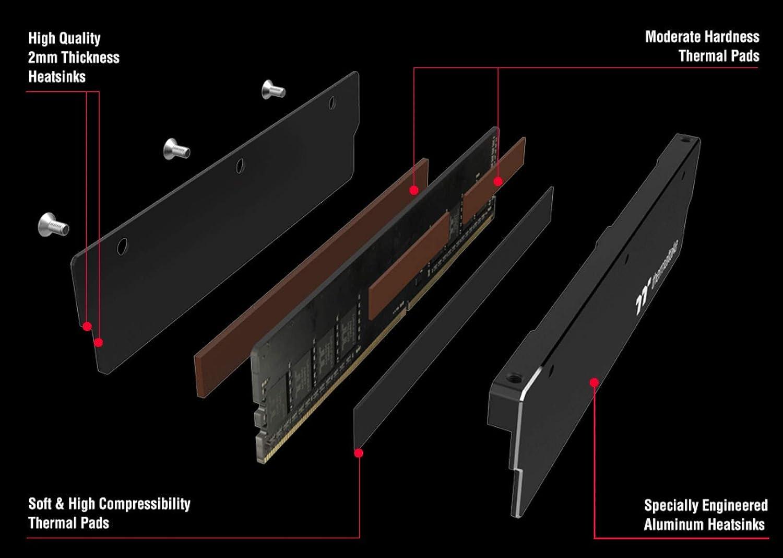 OD 16mm 5//8 CL-W065-PL16TR-A 1//2 4-Pack Thermaltake Pacific DIY LCS 500mm Lengths V-Tubler PETG Hard Tubing x ID 12mm