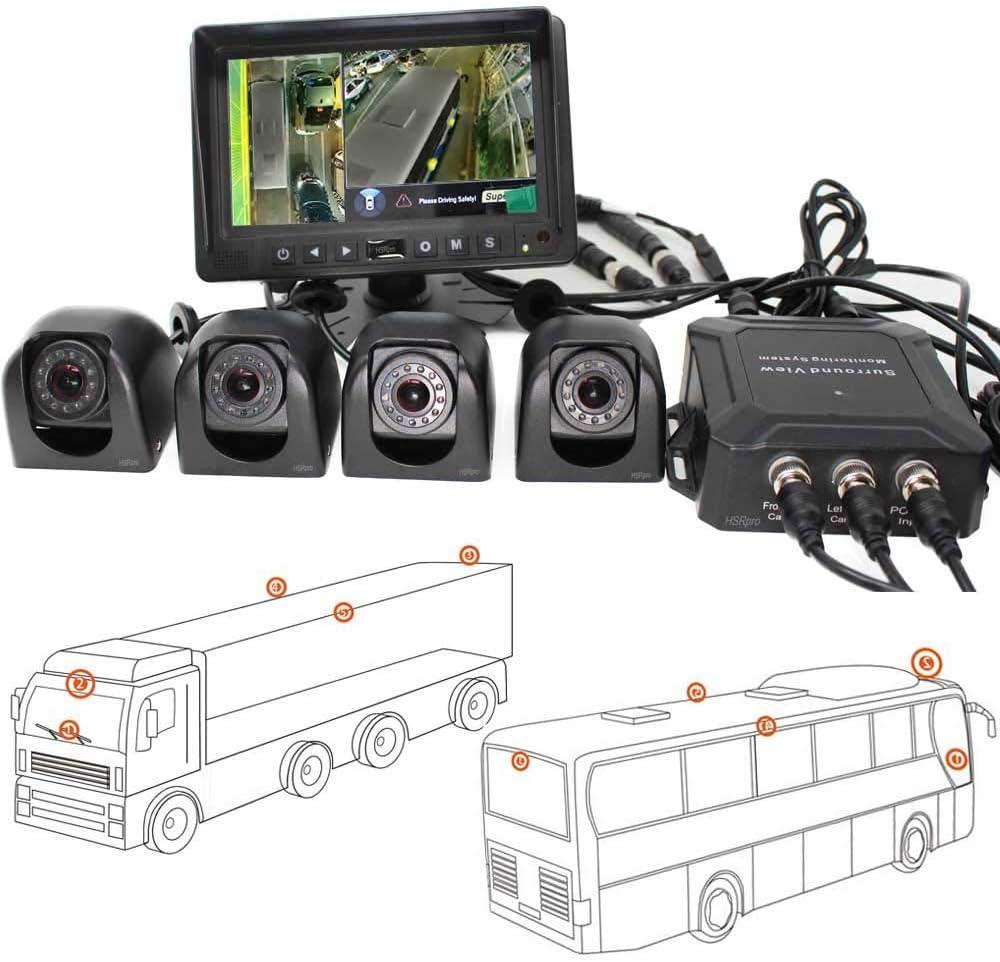 HSRpro RFK-97 - Cámara de marcha atrás 3D 360° para camiones ...