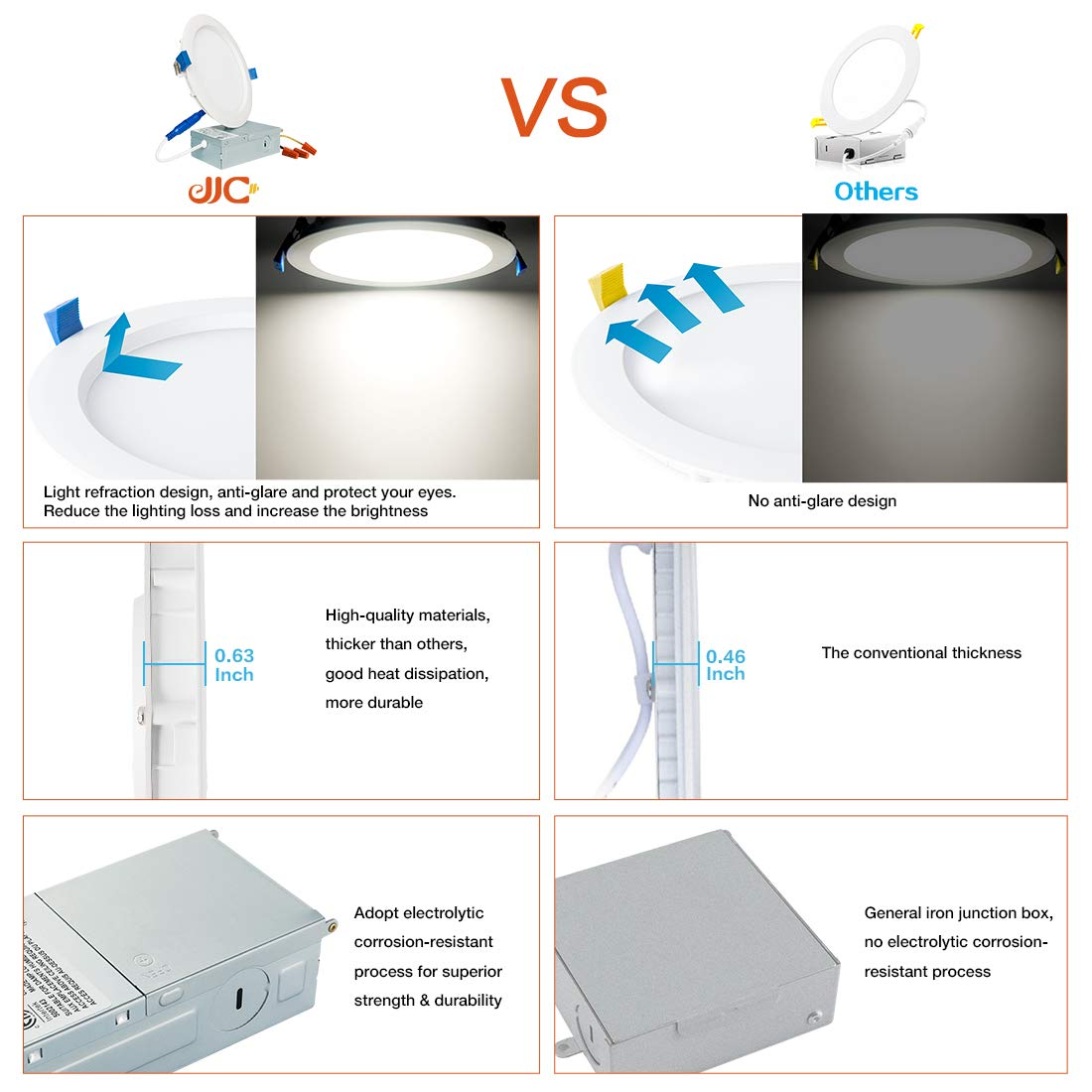 JJC 13W 6 Inch Ultra Thin Led Recessed Lights with Junction Box,5000K Daylight White, CRI90+, IC Rated,850 Lumens 65W Eqv. Dimmable Led Downlight ETL and Energy Star Certified