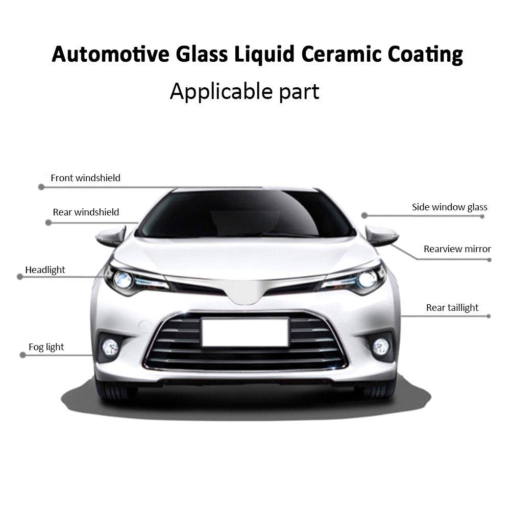 Liquid glass car polish uk dating