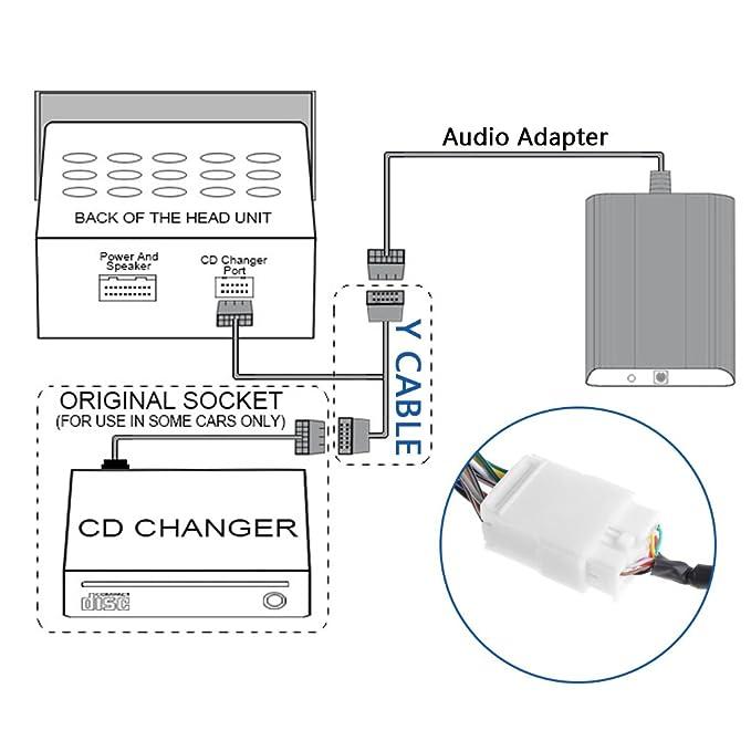 Honda Y Splitter Kabel Geschirr Draht, APPS2CAR Splitter Kabel für ...