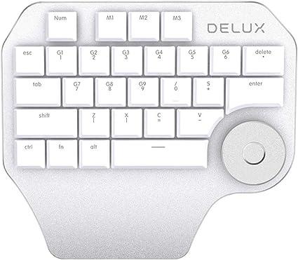 GWX Mini Teclado Industrial Multifuncional con Control de ...