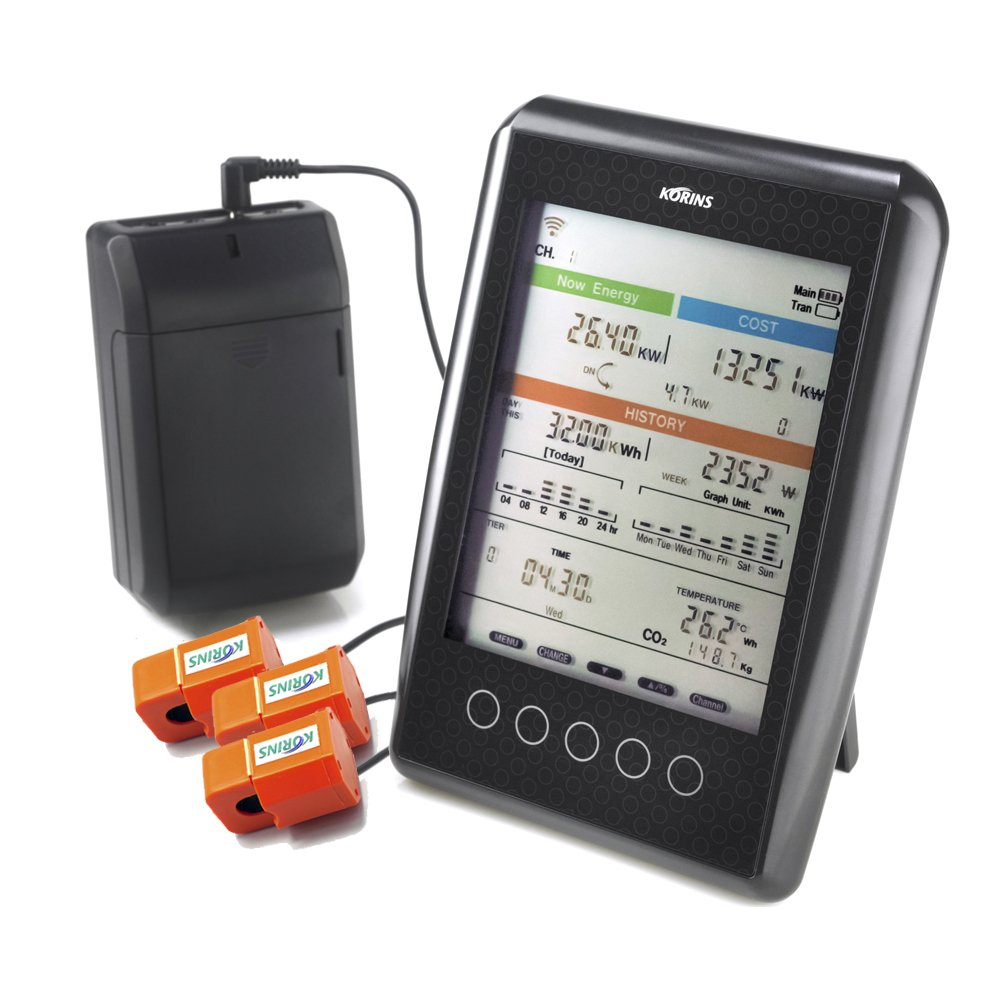 Korins MyWatt 10ch. Wireless Electricity Monitor, SEM3010A3 for USA (3 phase)