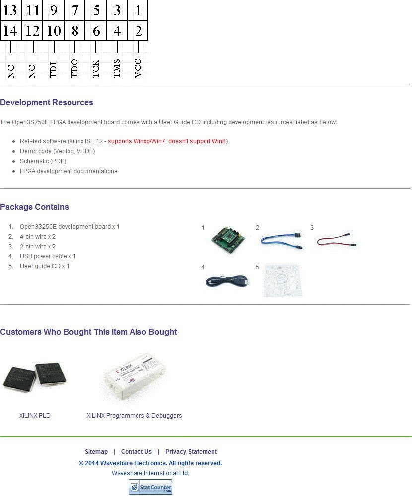 Waveshare XILINX Spartan-3E XC3S250E XILINX FPGA Evaluation Development Board + XC3S250E Core Kit: Amazon.es: Informática
