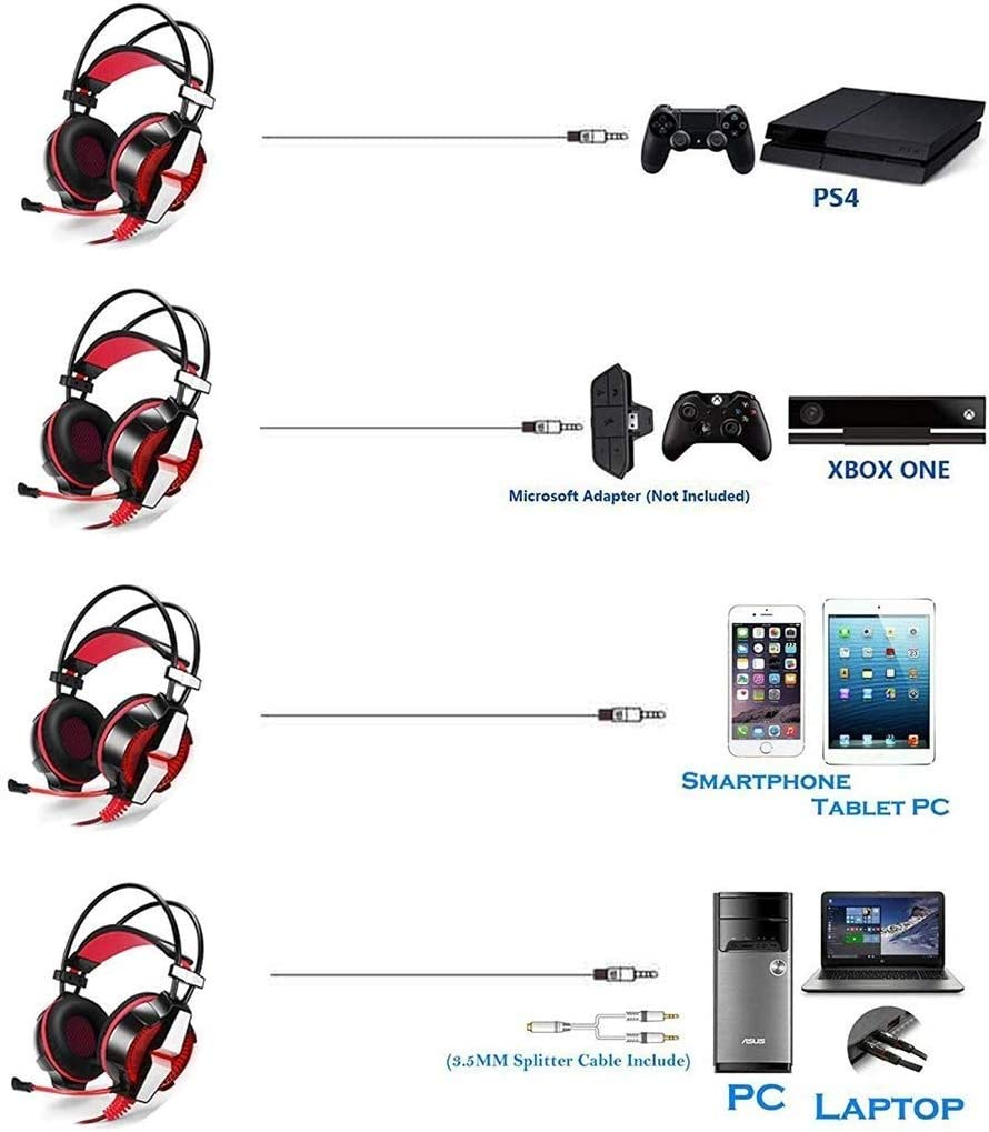 KJRJEJ Gaming Headset for Pc Gaming Headset Controller with Microphone,Rotatable Ear Shell,Super Bass Speakers
