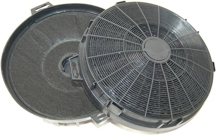 Filtro de carbono para campana de cocina Smeg equivalente a Flt2: Amazon.es: Hogar