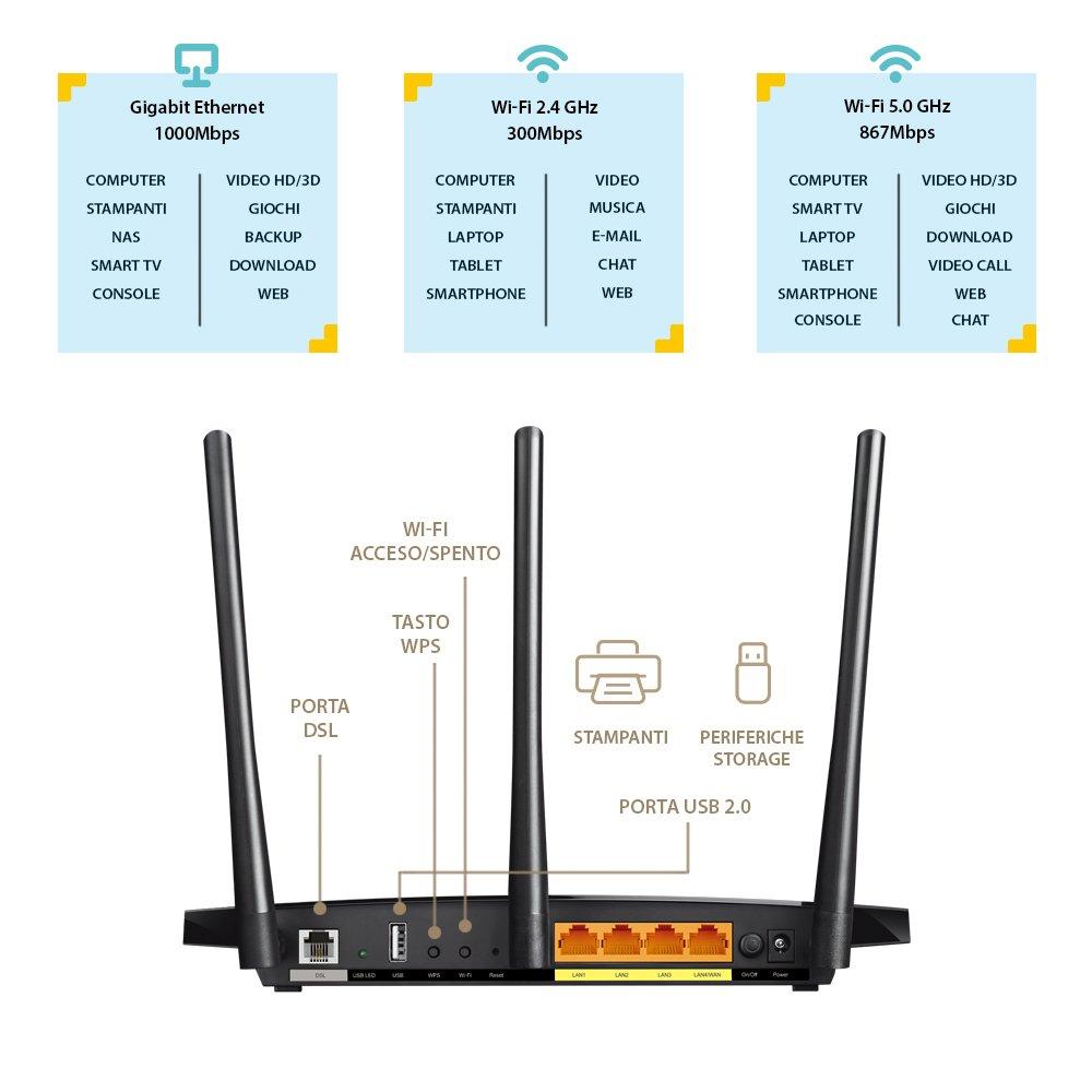 TP-Link Archer VR400 Modem Router VDSL 1 Porta 10//100//1000 WAN 3 Porte 10//100 LAN Rete Ospiti USB 2.0 Senza VoIP FTTC ADSL fino a 100Mbps Wi-Fi AC1200 Dual Band FTTS