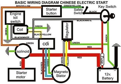 atv spark plug wiring diagram amazon com jikan annpee complete electrics stator coil cdi wiring  jikan annpee complete electrics stator