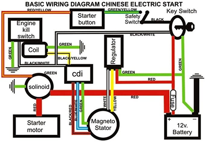 [SCHEMATICS_48IU]  Amazon.com: Annpee Complete Electrics Stator Coil CDI Wiring Harness for 4  Stroke ATV KLX 50cc 70cc 110cc 125cc: Automotive | Basic Chinese 50cc Atv Wiring |  | Amazon.com
