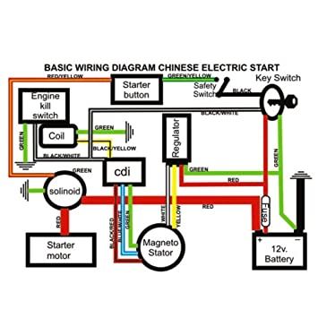 amazon com: jikan annpee complete electrics stator coil cdi wiring harness  for 4 stroke atv klx 50cc 70cc 110cc 125cc: automotive