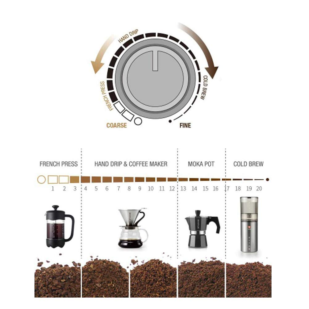 BEANPLUS BCG-200 Flat Burr Electric Coffee Grinder Coffee Bean Grinding Mill 220V by [BEANPLUSOEM] (Image #6)