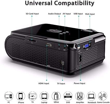 WHLDCD Proyector 1800 Lumen MAX 1080P Proyector Multimedia de 130 ...