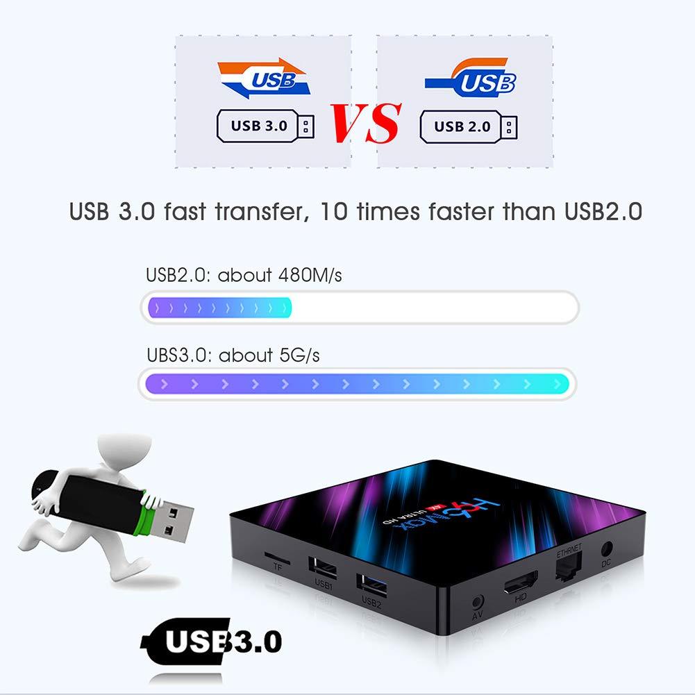 Asdomo H96 MAX 2 GB 16 GB Android 9.0 TV-Box 4 K HD Smart Network ...