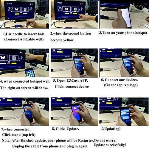 YEHUA Compatible from iPhone/iPad to HDMI/Monitor/ Projector 1080P Digital AV Cable Portable Mirroring Screen to HDMI Adapter by Yehua (Image #6)