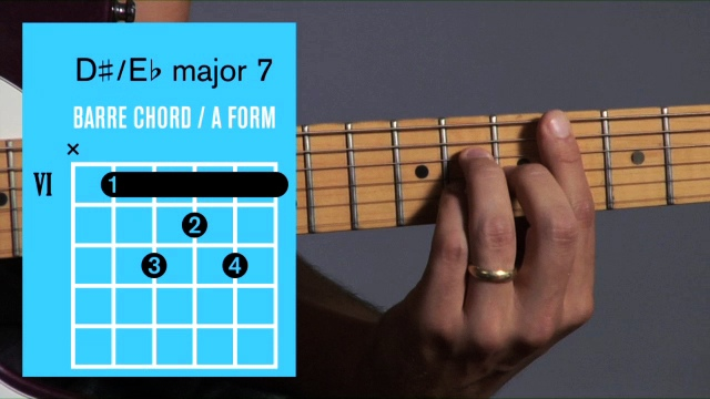How To Play E Flat D Sharp Major 7 Barre Chord On Guitar