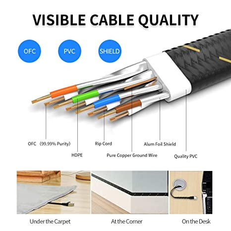 10G 600MHz TV Laptop CAT7 Shielded Ethernet Cable AMPCOM Flat Network Patch Cord Patch Panel with Gold Plated Lead /& Shielded RJ45 Connectors for Modem PC 2 Pack Router   Black 3.3ft
