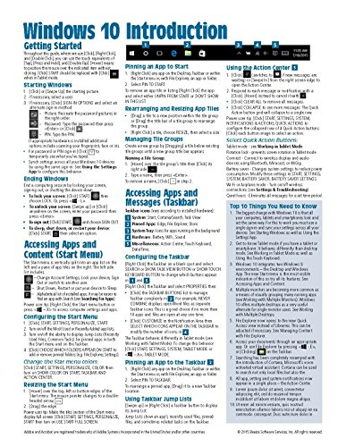 Windows 10 Introduction Quick Reference Guide (Cheat Sheet of Instructions, Tips & Shortcuts...