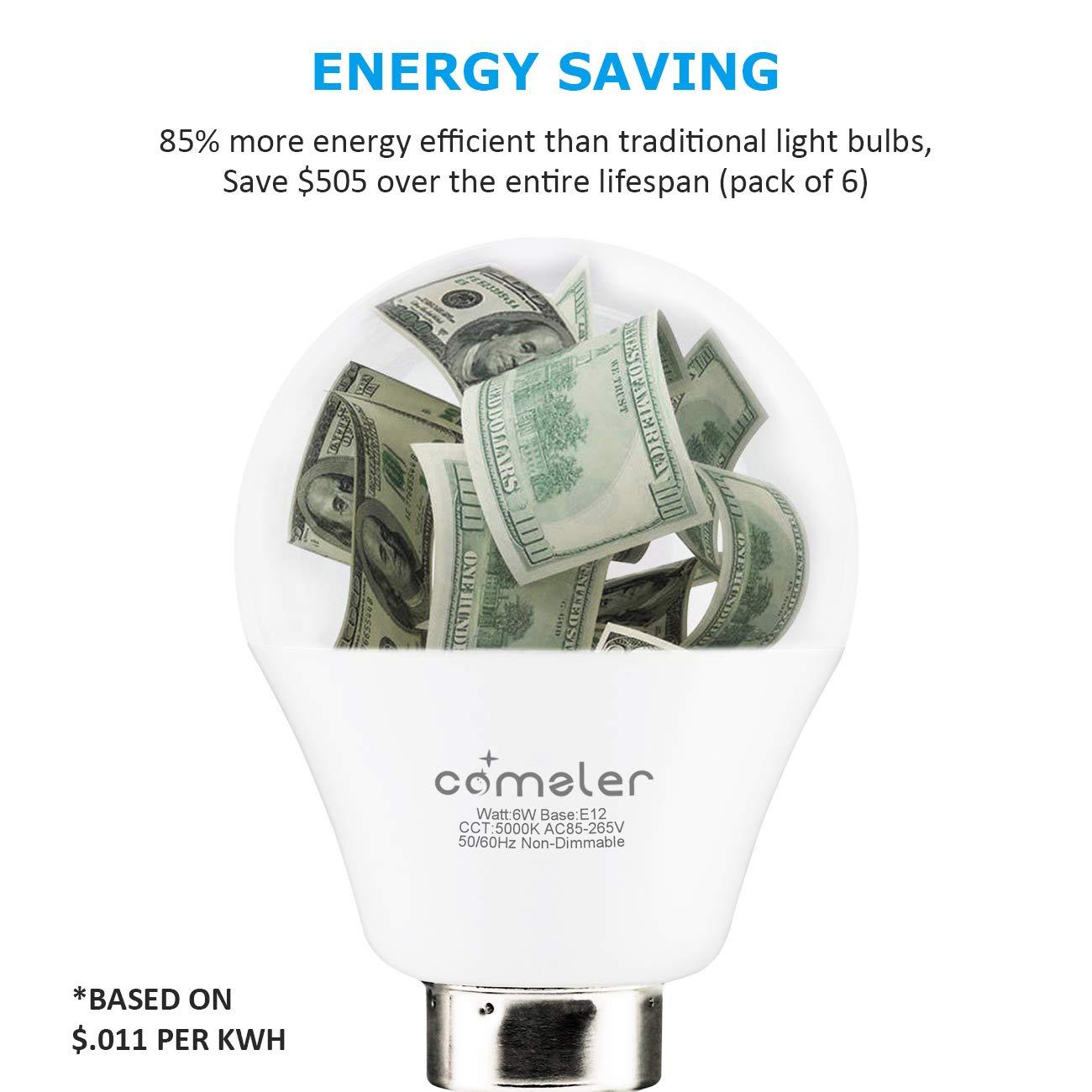 Amazon.com: Bombilla LED Edison A15 con base E12., 4.00watts ...