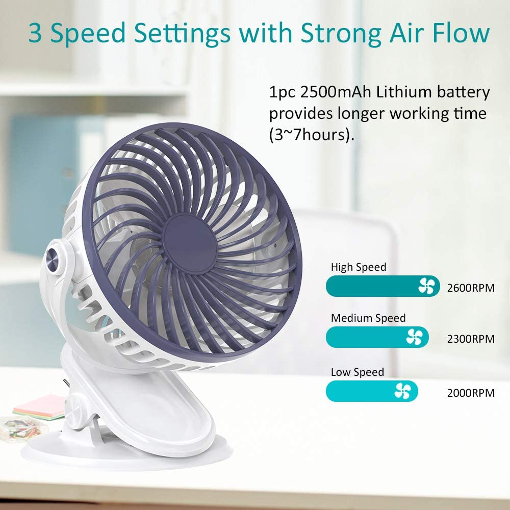 Rechargeable Battery Operated Fan with 3 Speeds Strong Wind Camping Fan USB Fan for Gym Workout, 360 Rotation Clip on Fan Quiet for Baby Stroller, Crib, Office