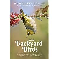 Your Backyard Birds: Understanding the behaviours, habits and needs of our brilliant birds