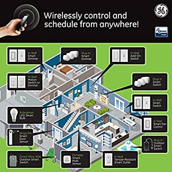 Ge Z-wave Plus Wireless Smart Lighting Control Smart Toggle Switch, Onoff, In-wall, White, Works With Amazon Alexa (Hub Required), 14292 6