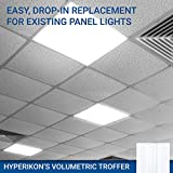 Hyperikon 2x2 Foot LED Light Dimmable, 80 Watt