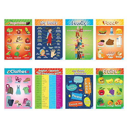 preschool learning posters