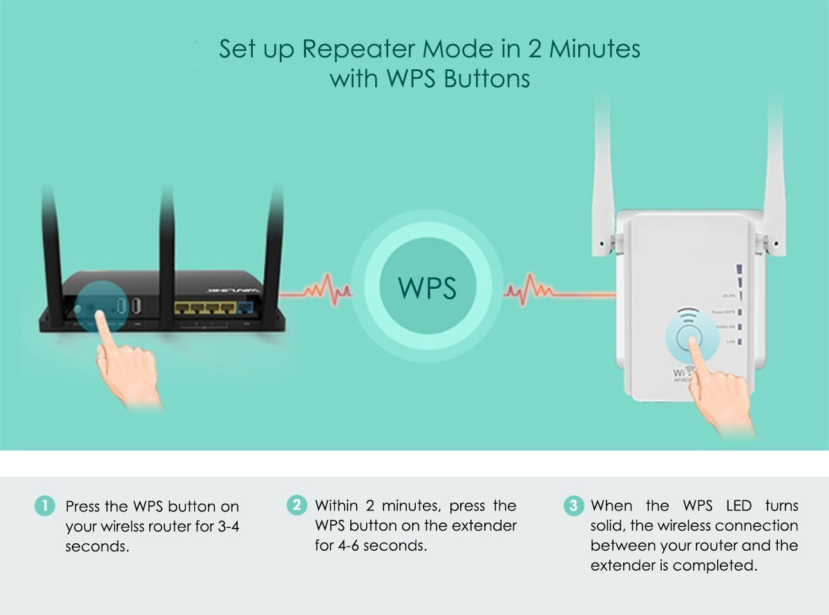 Amazon.com: Wireless-N N300 Wi-Fi Range Extender, Wi-Fi Repeater ...