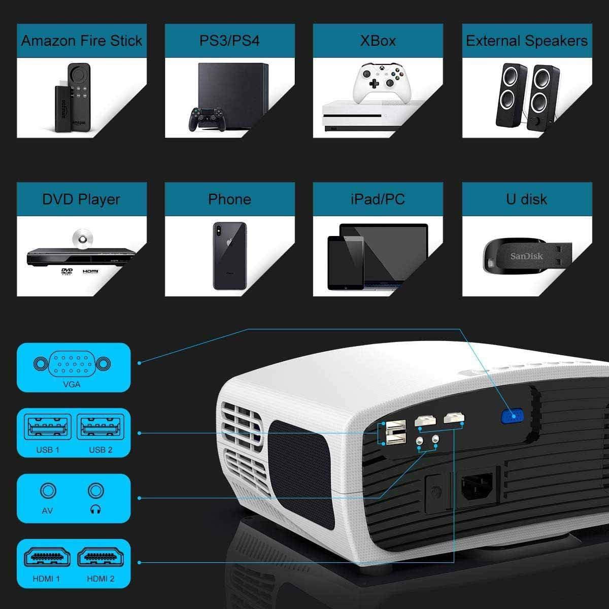 Proyector Proyector de techo de 8500 lúmenes Proyector de video ...