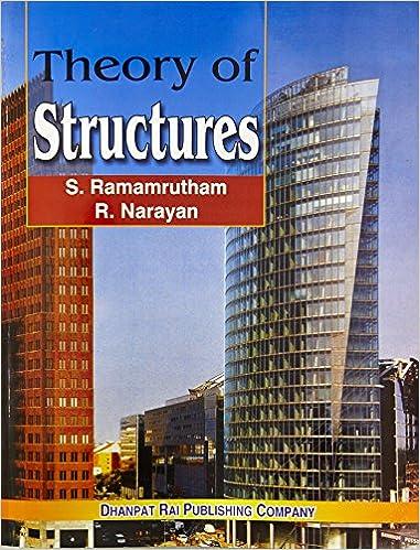 Structural Analysis By Devdas Menon Pdf