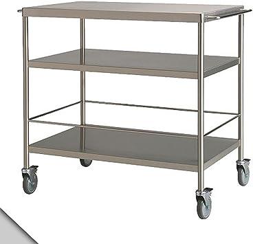 Amazon.com : IKEA - FLYTTA Kitchen cart, stainless steel H ...