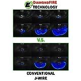 E3 Spark Plug E3.32 Powersports Spark Plug, Pack of 1