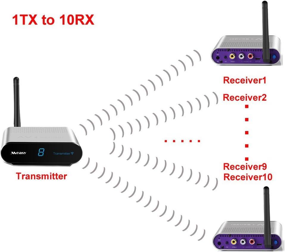 AV550 Wireless 5.8GHz TV Audio Video AV Transmitter Sender Receiver w// IR Remote