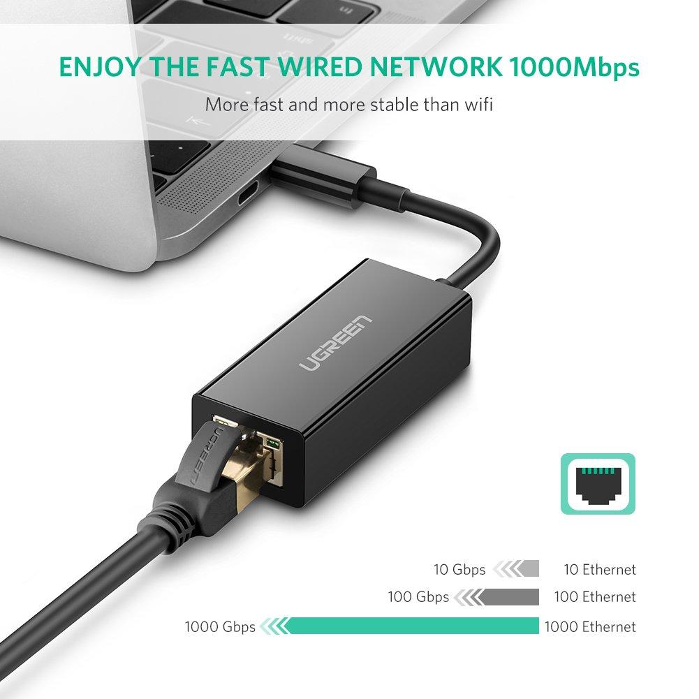Amazon.com: UGREEN USB C Network Adapter USB-C to 10/100/1000 ...