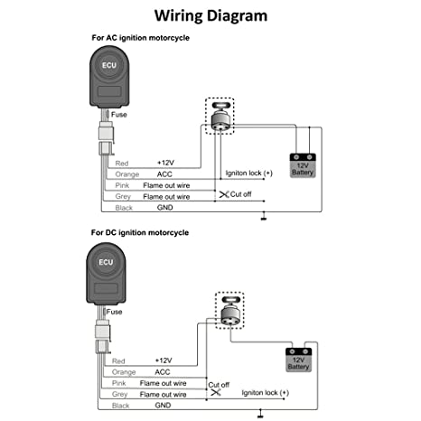 Garage Door Spring System also Shaved Door Handle Kit Wiring Diagram as well Wiring Diagram For 2 Bedroom House besides Remote Start Wiring Diagrams Free additionally Rv Carbon Monoxide Alarm. on car alarm installation diagram