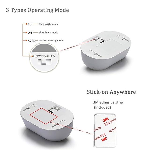 Refoss Movimiento Luces de la Noche del Sensor inalámbrico con Pilas automático/Encendido / Apagado en la Noche, Ideal para escaleras, baño, Dormitorio, ...