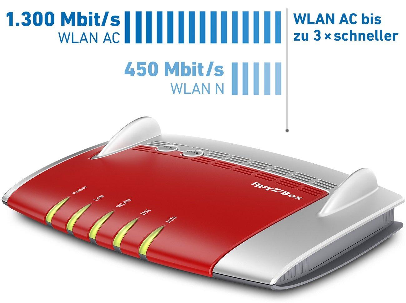AVM 20002680 Fritz!Box 3490 Wireless Router, DSL, 802.11a/b/g/n/ac ...