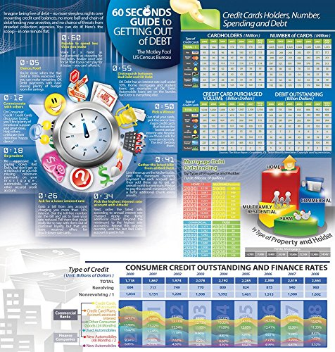 Vinteja charts of - 60 Second Guide to Debt Relief - A3 Poster Print (Debt Chart compare prices)