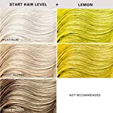Keracolor Clenditioner LEMON Hair Dye - Semi
